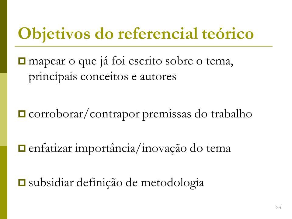 Objetivos do referencial teórico