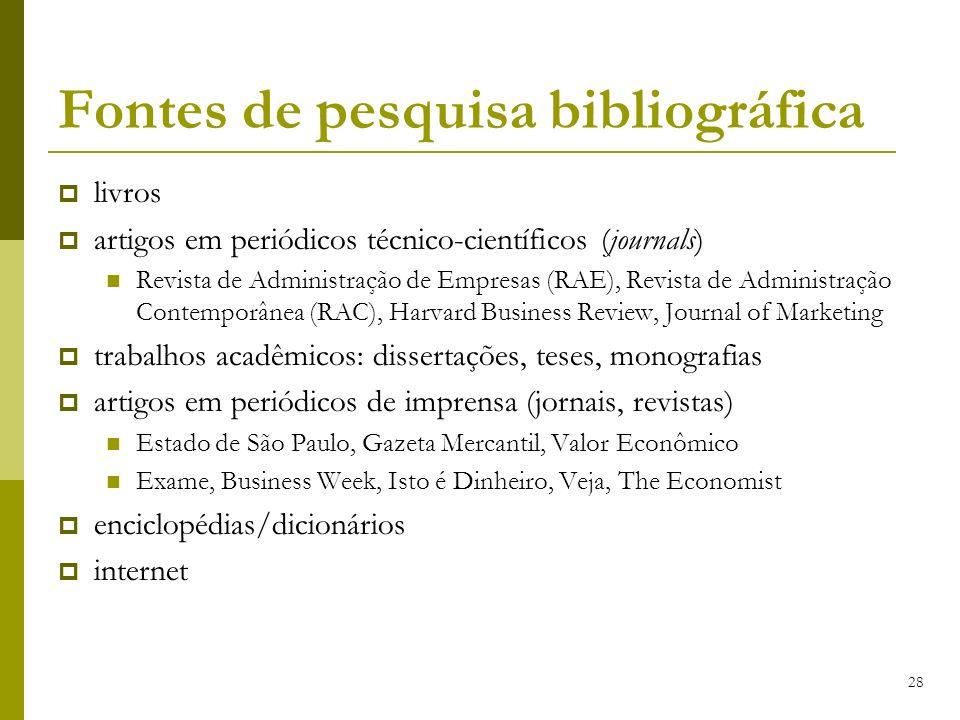 Fontes de pesquisa bibliográfica