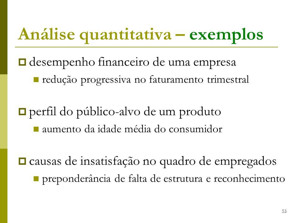 Análise quantitativa – exemplos