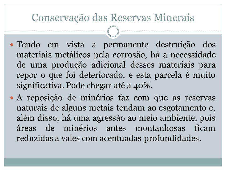 Conservação das Reservas Minerais