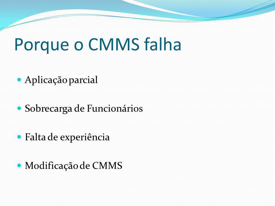 Porque o CMMS falha Aplicação parcial Sobrecarga de Funcionários