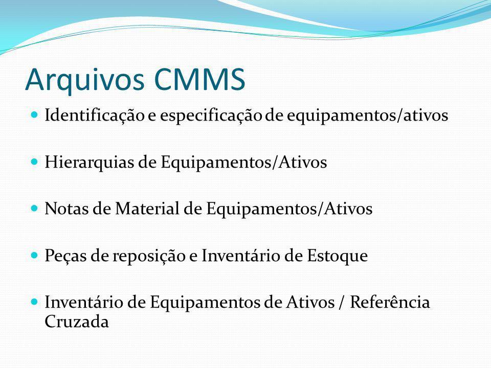Arquivos CMMS Identificação e especificação de equipamentos/ativos