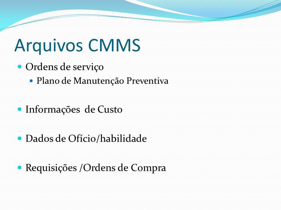 Arquivos CMMS Ordens de serviço Informações de Custo