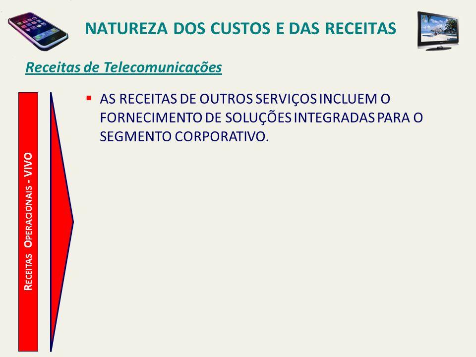NATUREZA DOS CUSTOS E DAS RECEITAS Receitas Operacionais - VIVO