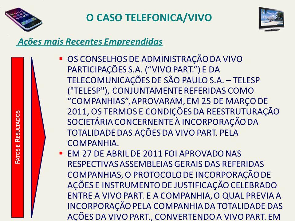 O CASO TELEFONICA/VIVO