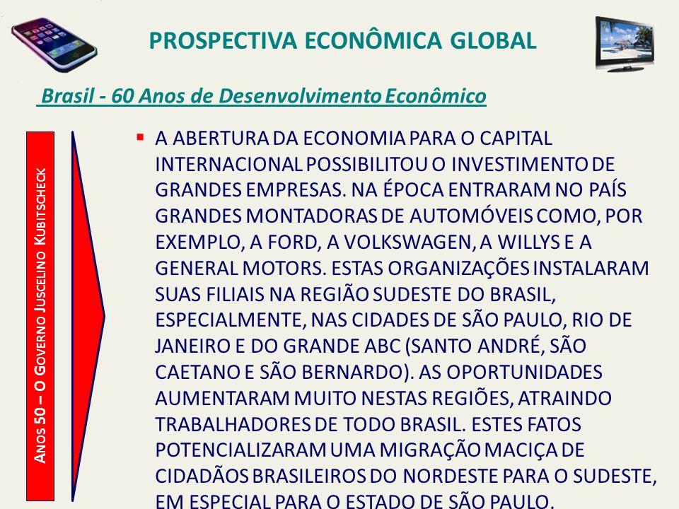 PROSPECTIVA ECONÔMICA GLOBAL Anos 50 – O Governo Juscelino Kubitscheck