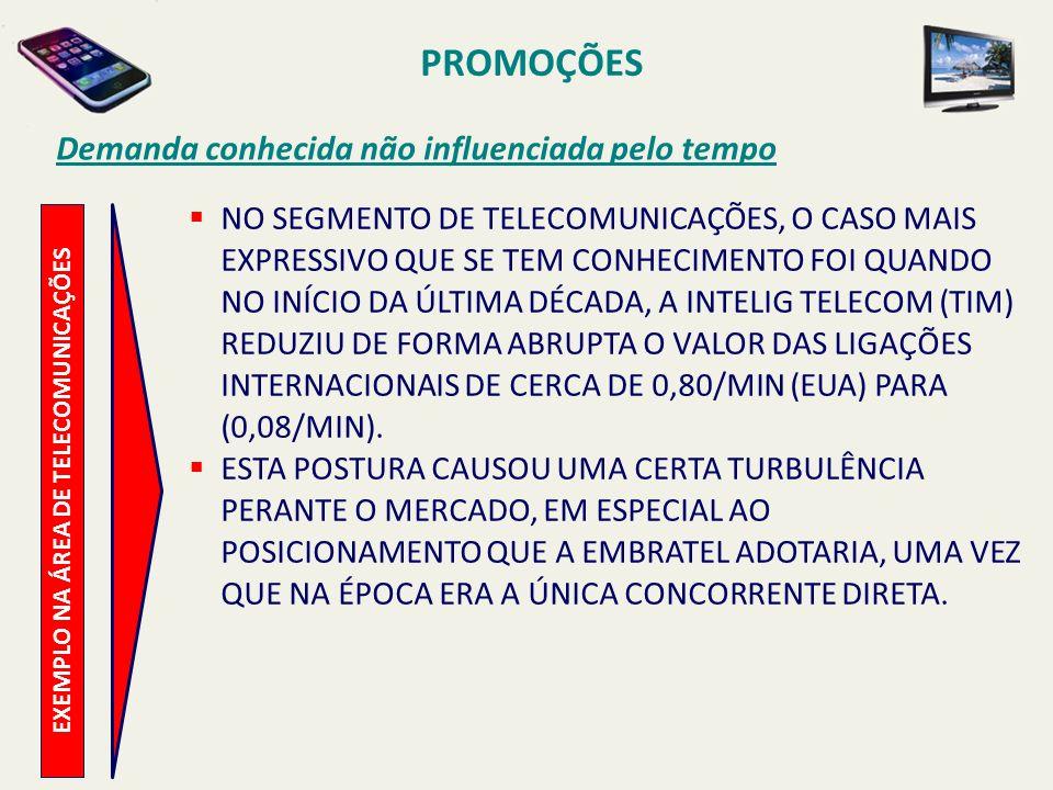 EXEMPLO NA ÁREA DE TELECOMUNICAÇÕES