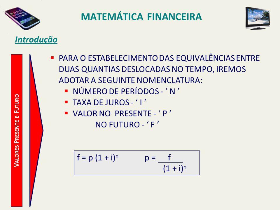 MATEMÁTICA FINANCEIRA Valores Presente e Futuro