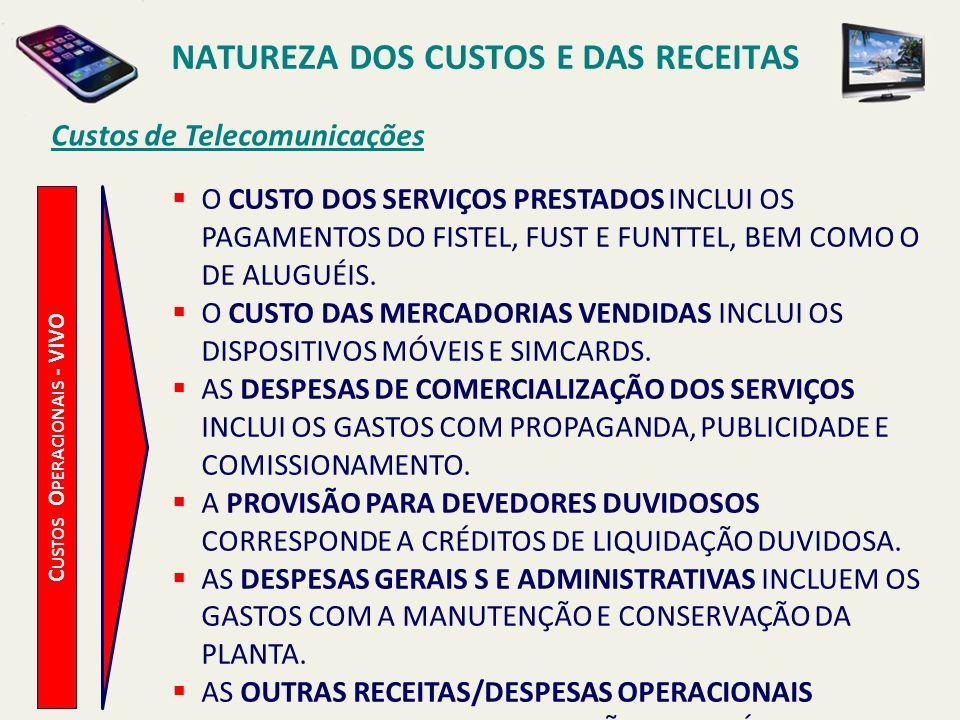 NATUREZA DOS CUSTOS E DAS RECEITAS Custos Operacionais - VIVO