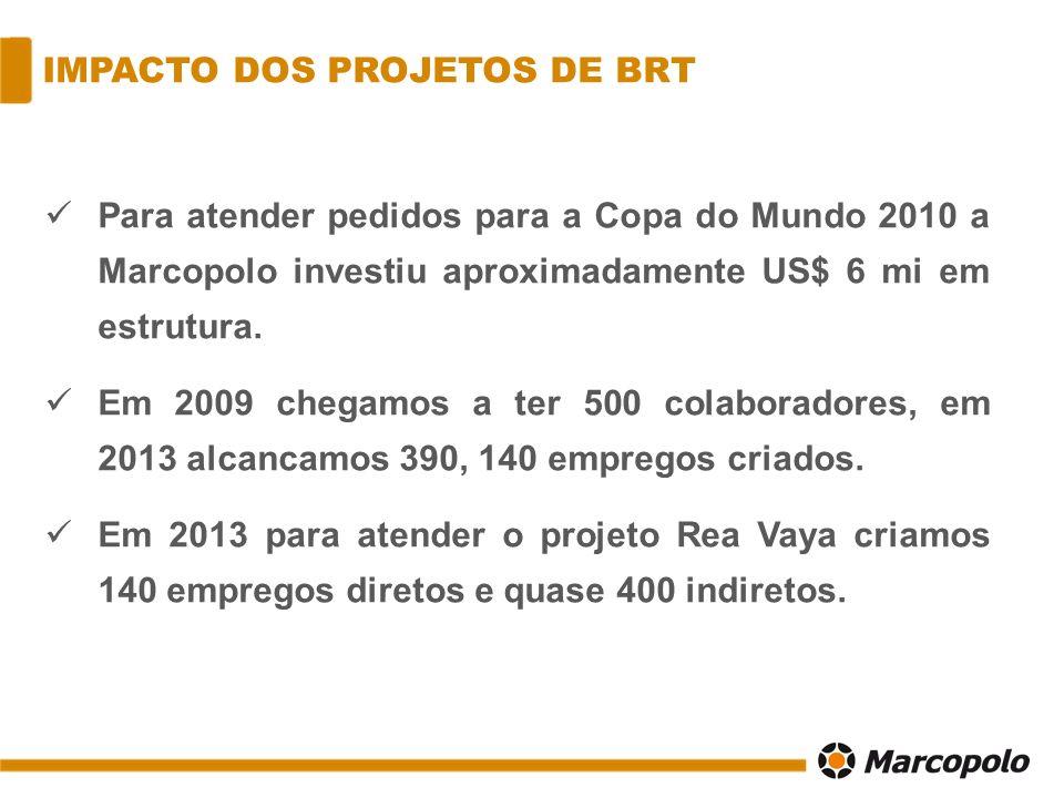 IMPACTO DOS PROJETOS DE BRT