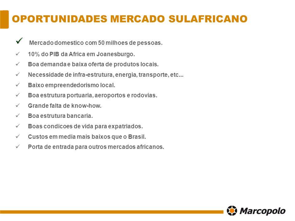OPORTUNIDADES MERCADO SULAFRICANO