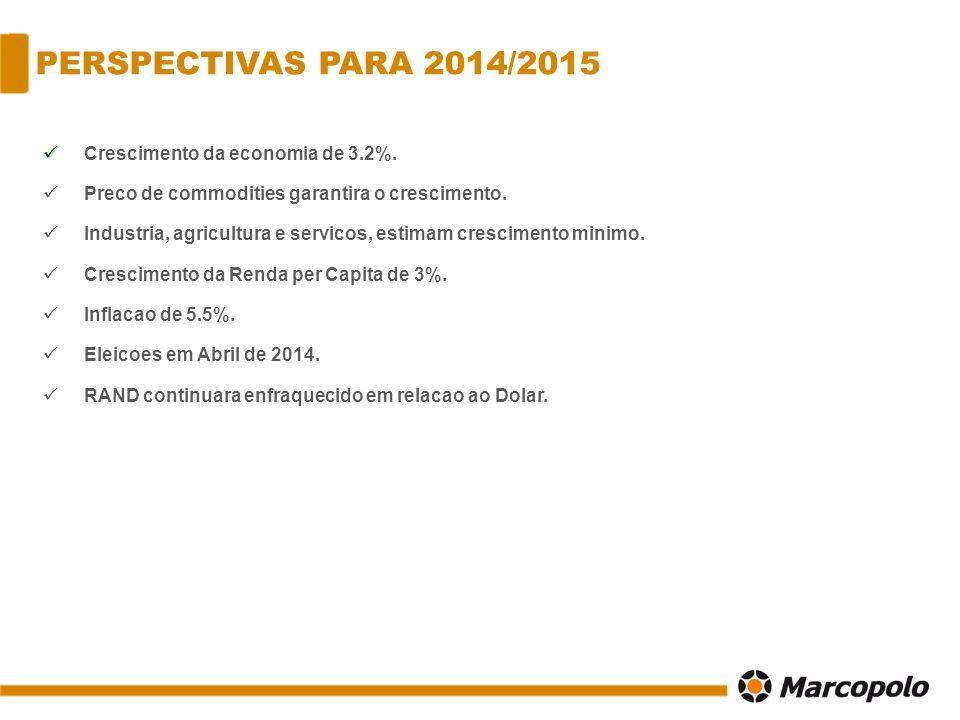 PERSPECTIVAS PARA 2014/2015 Crescimento da economia de 3.2%.