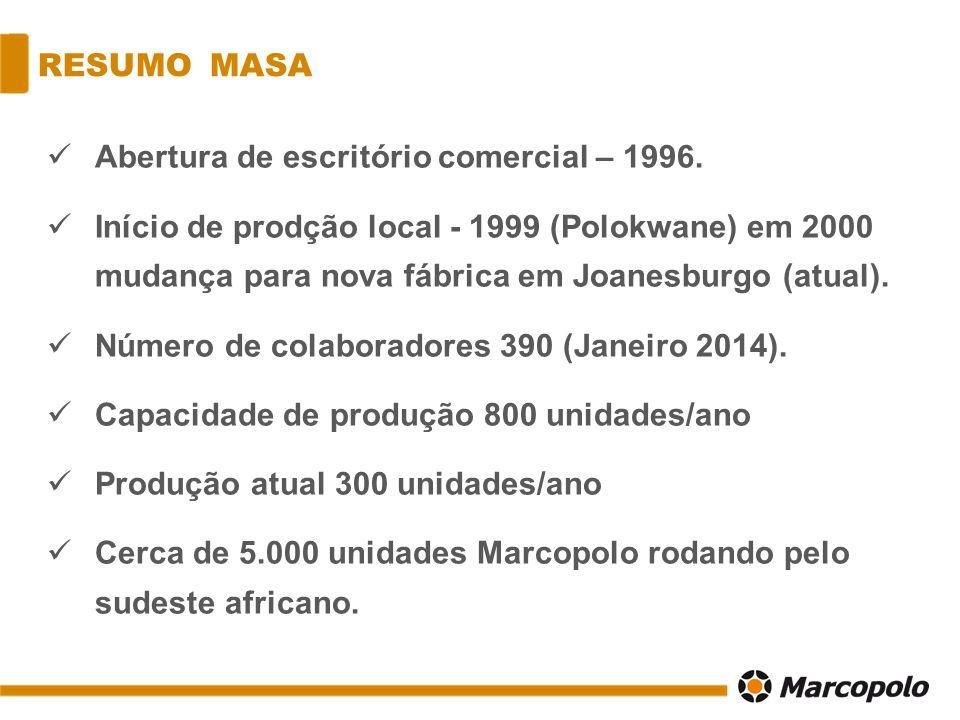 RESUMO MASA Abertura de escritório comercial – 1996.