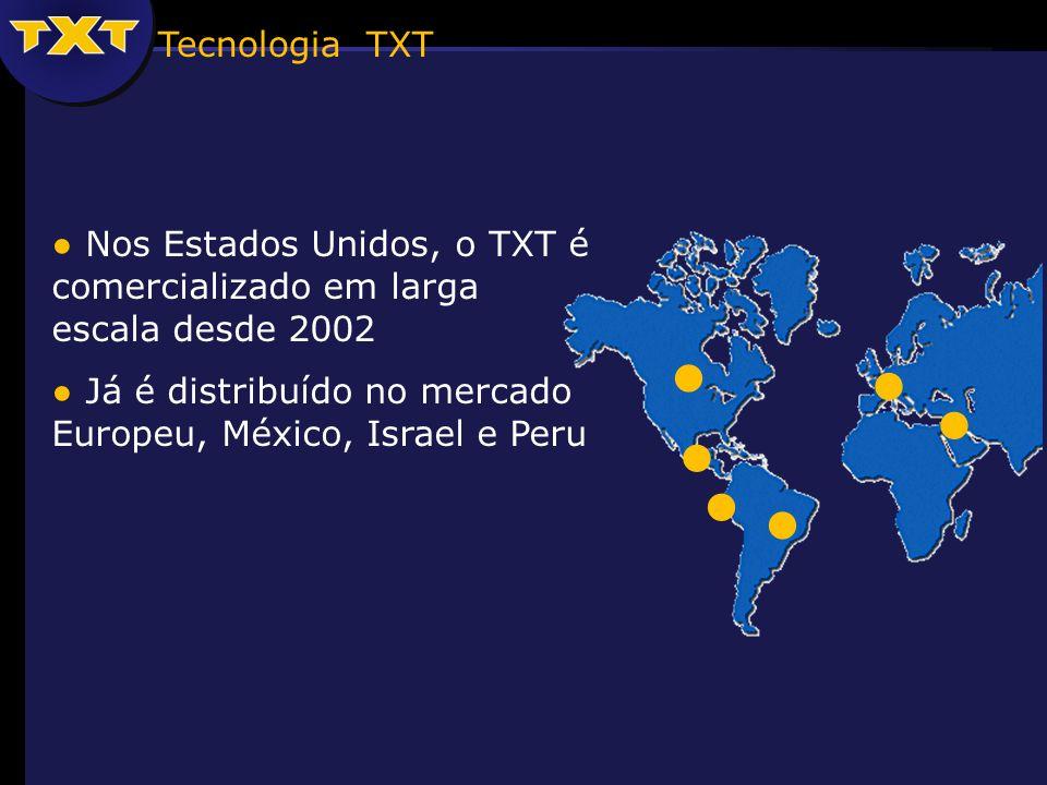 Tecnologia TXT ● Nos Estados Unidos, o TXT é comercializado em larga escala desde 2002.
