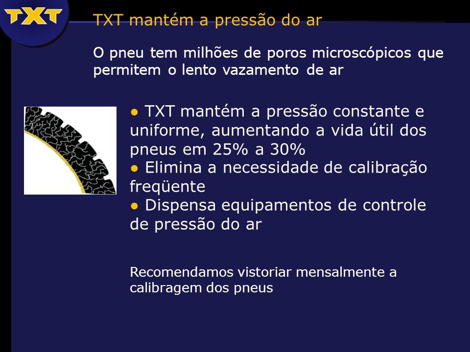 TXT mantém a pressão do ar