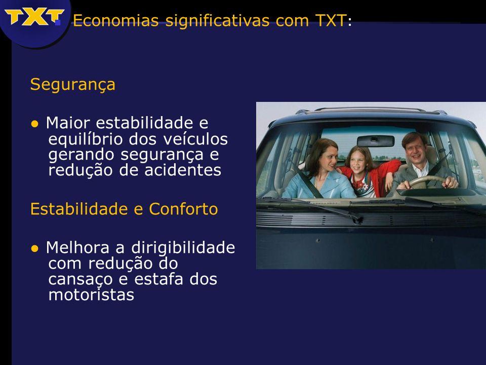 Economias significativas com TXT: