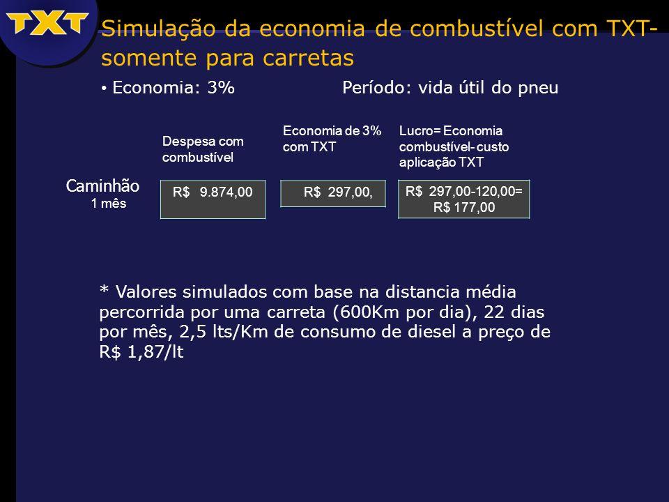 Simulação da economia de combustível com TXT- somente para carretas