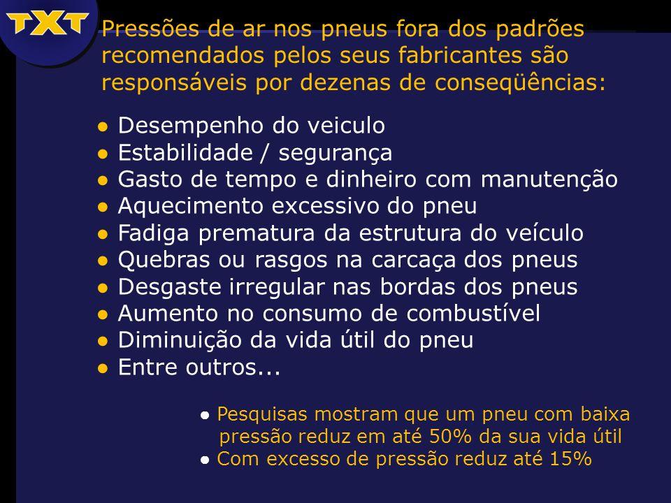 ● Desempenho do veiculo ● Estabilidade / segurança