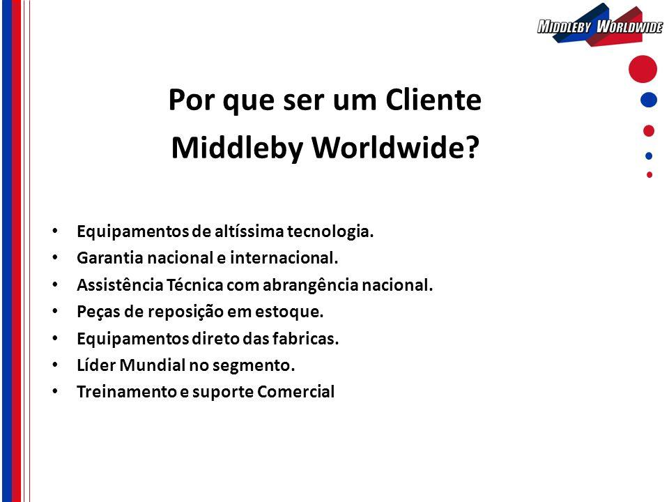 Por que ser um Cliente Middleby Worldwide