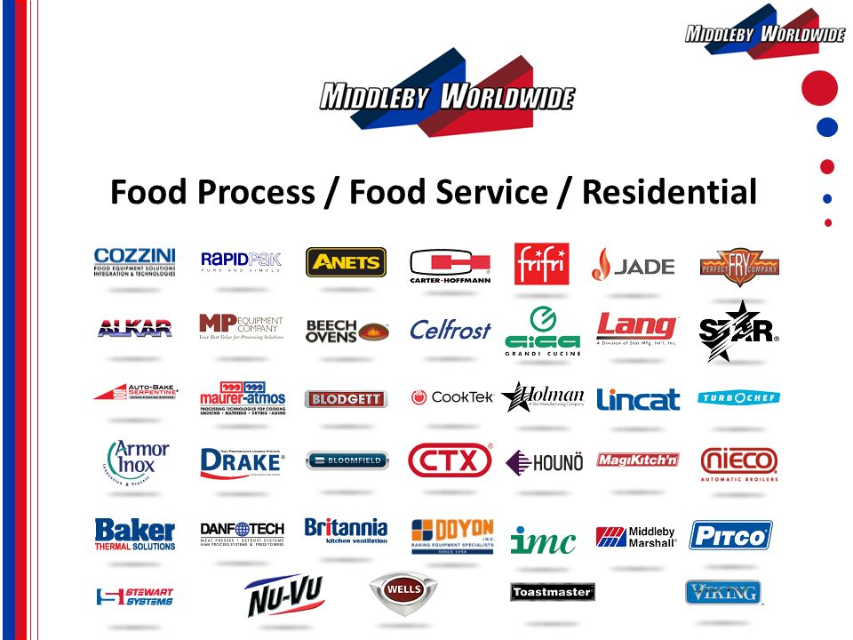 Food Process / Food Service / Residential