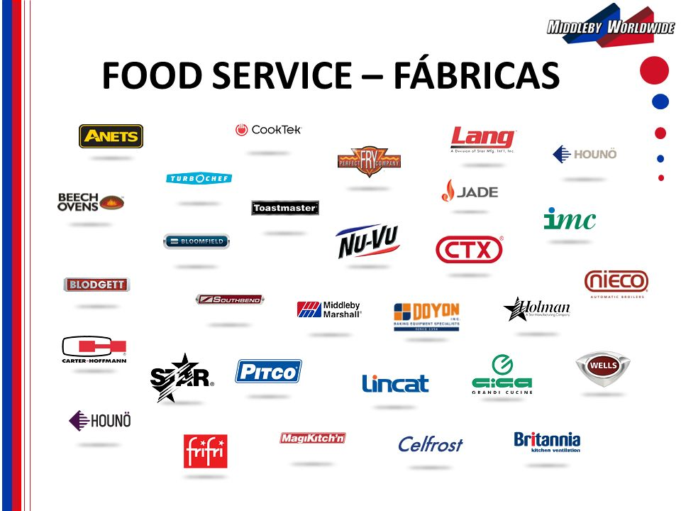 food service – fÁbricas