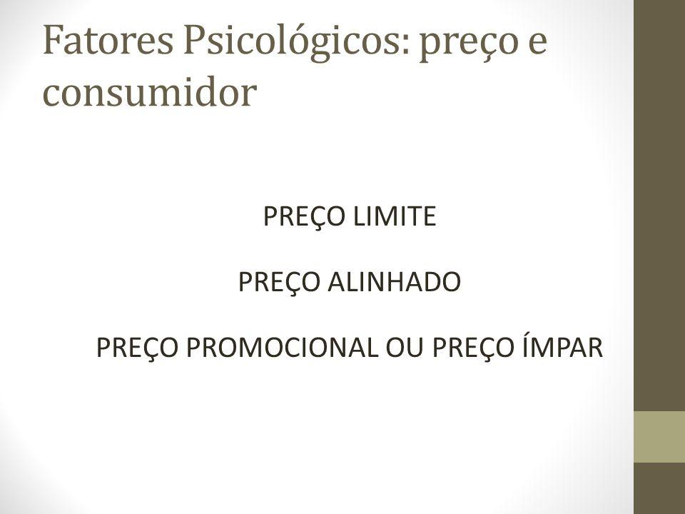 Fatores Psicológicos: preço e consumidor