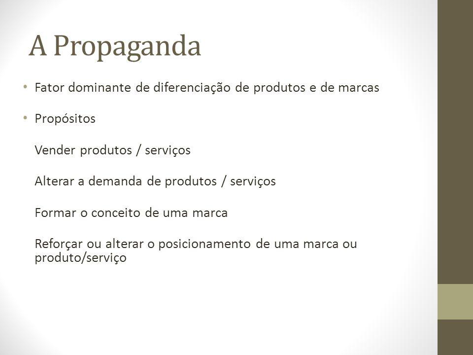 A Propaganda Fator dominante de diferenciação de produtos e de marcas