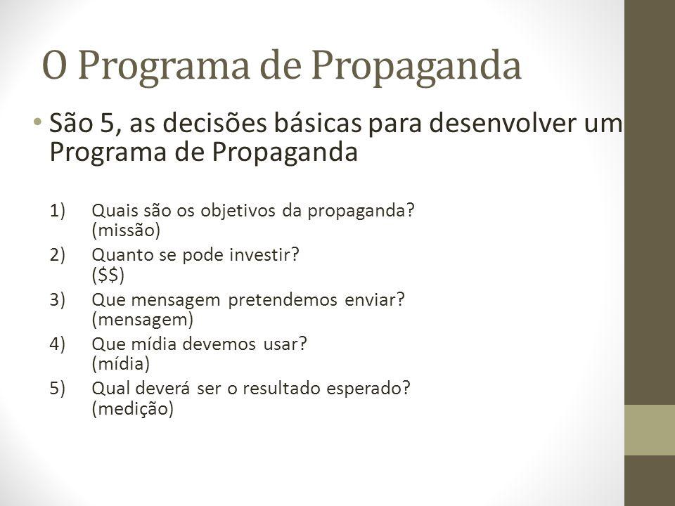 O Programa de Propaganda