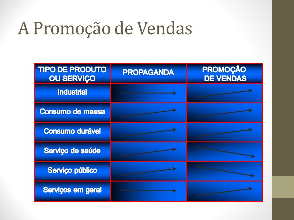 TIPO DE PRODUTO OU SERVIÇO