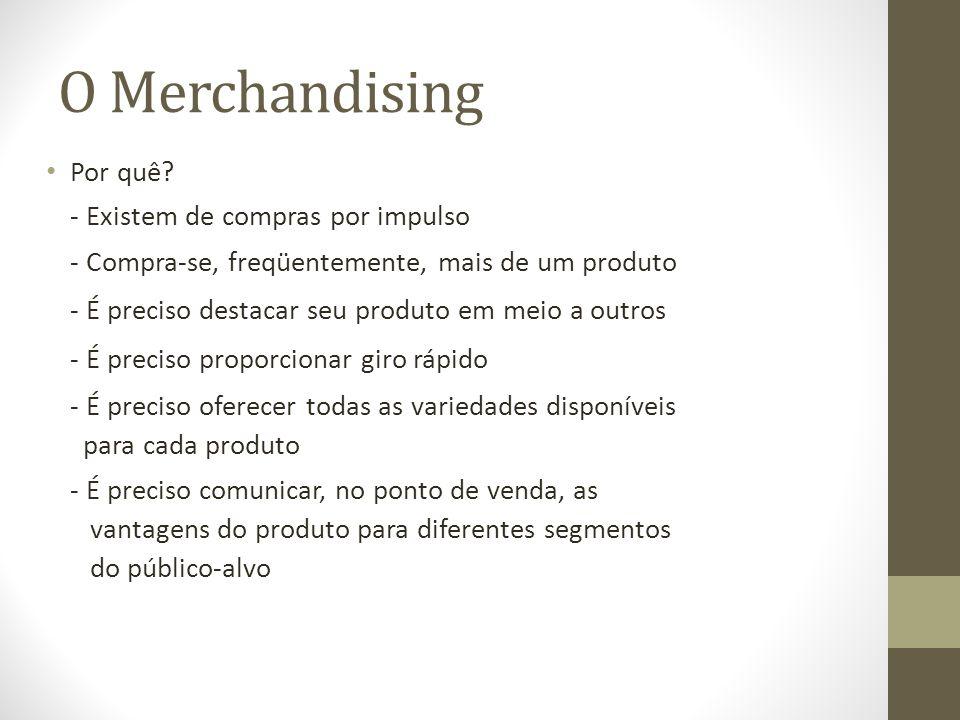 O Merchandising Por quê - Existem de compras por impulso