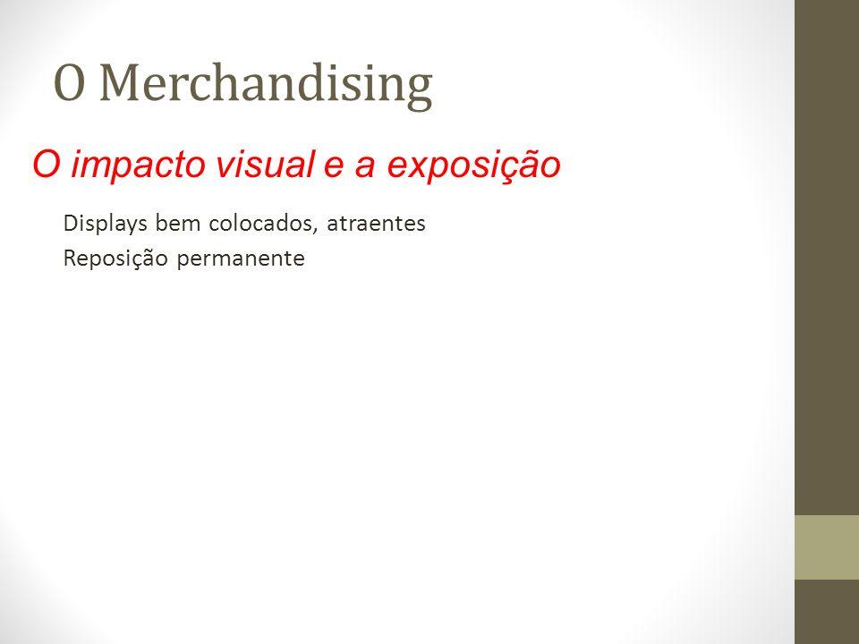 O Merchandising O impacto visual e a exposição