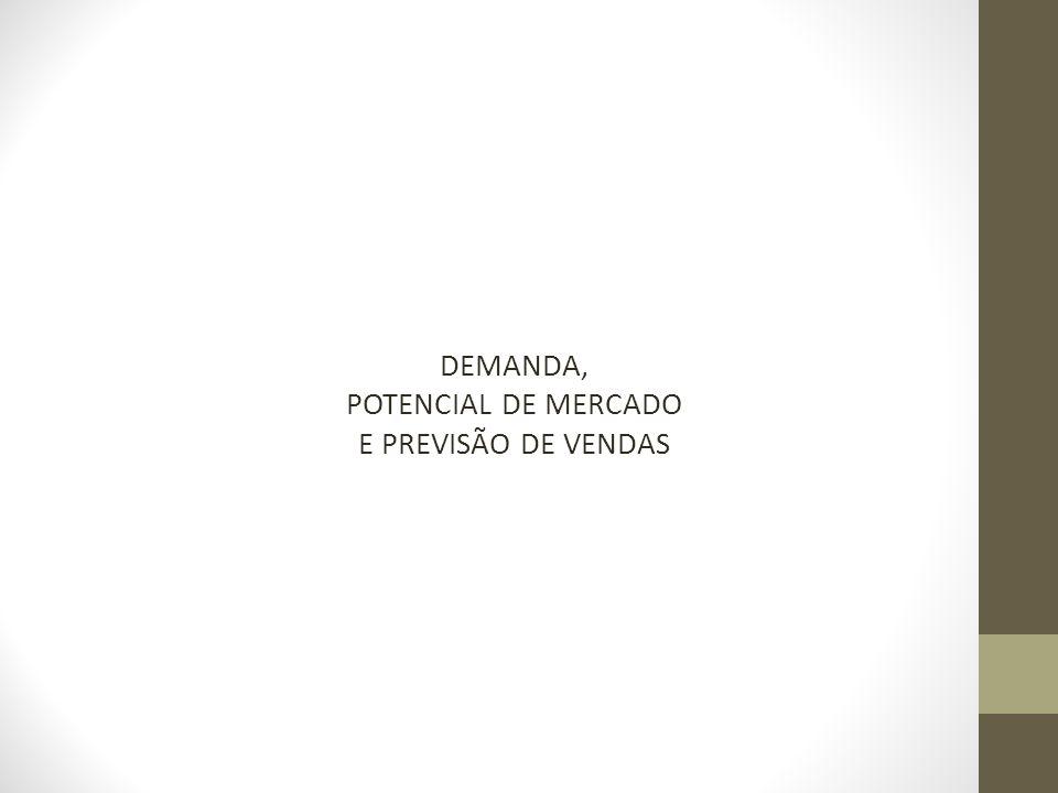 DEMANDA, POTENCIAL DE MERCADO E PREVISÃO DE VENDAS