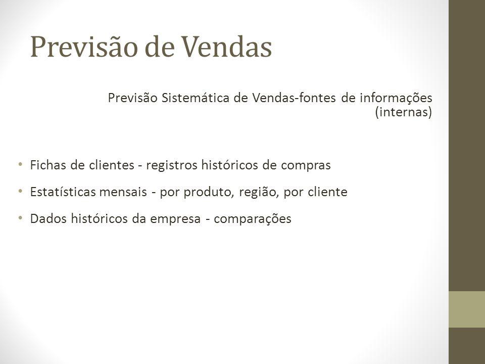 Previsão de Vendas Previsão Sistemática de Vendas-fontes de informações (internas) Fichas de clientes - registros históricos de compras.