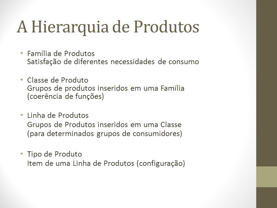 A Hierarquia de Produtos