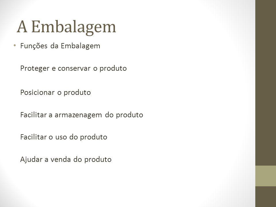 A Embalagem Funções da Embalagem Proteger e conservar o produto
