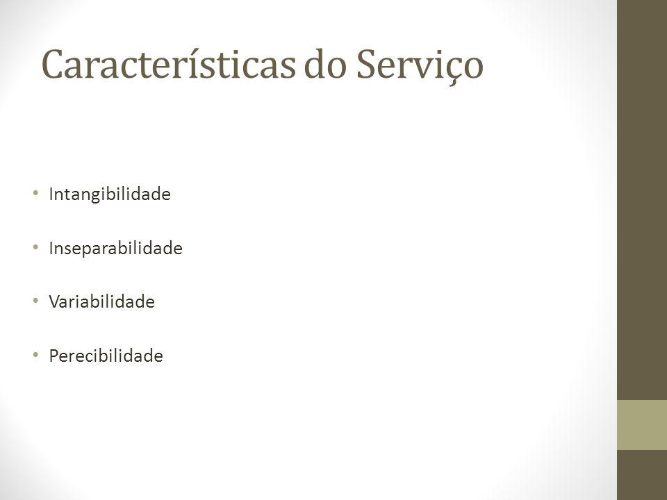 Características do Serviço