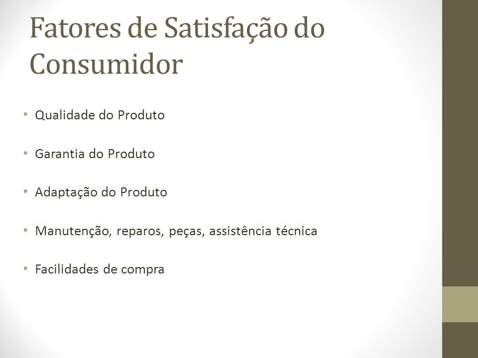 Fatores de Satisfação do Consumidor