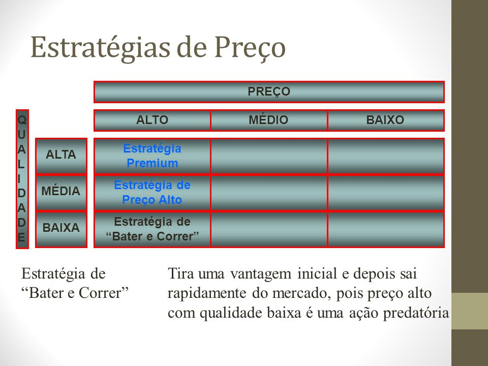 Estratégia de Preço Alto Estratégia de Bater e Correr