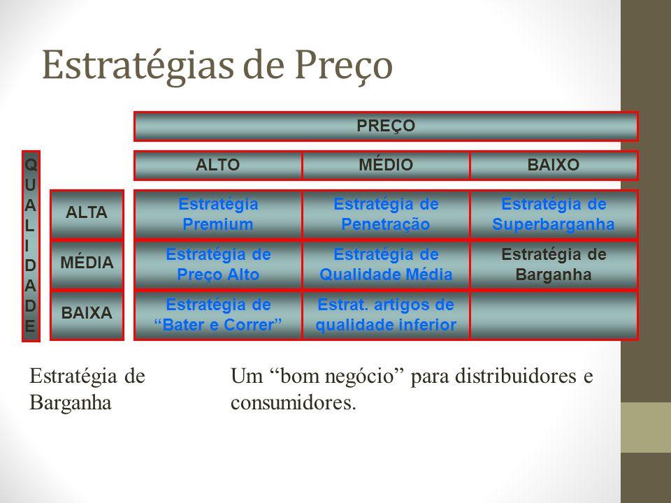 Estratégias de Preço MÉDIO. BAIXO. ALTO. PREÇO. QUALIDADE. MÉDIA. ALTA. BAIXA. Estratégia Premium.
