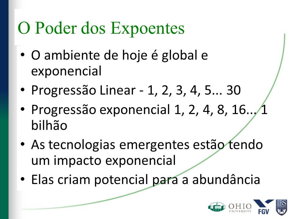 O Poder dos Expoentes O ambiente de hoje é global e exponencial