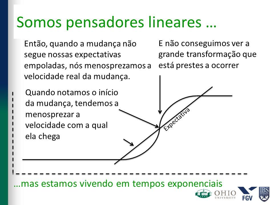 Somos pensadores lineares …