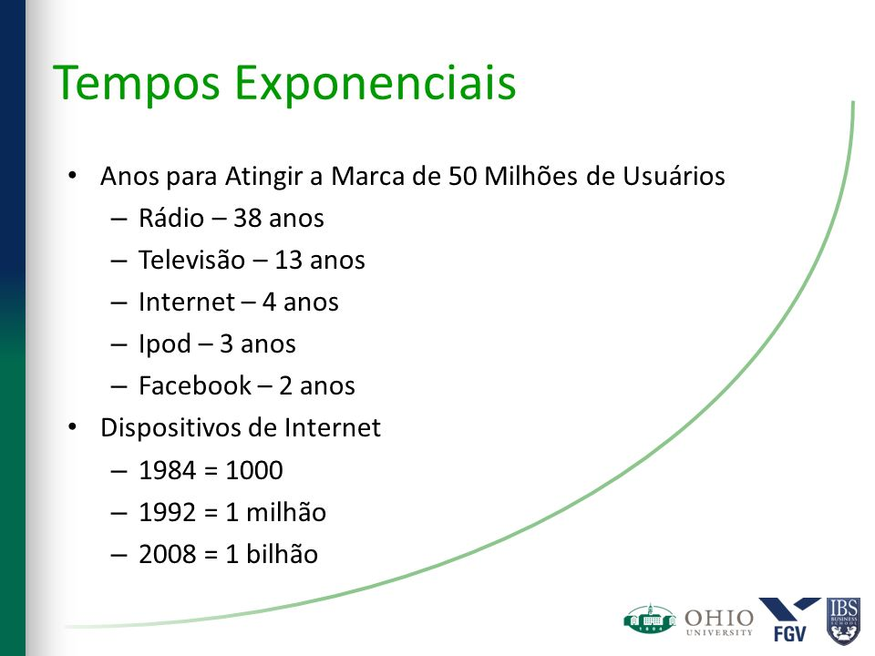 Tempos ExponenciaisAnos para Atingir a Marca de 50 Milhões de Usuários. Rádio – 38 anos. Televisão – 13 anos.