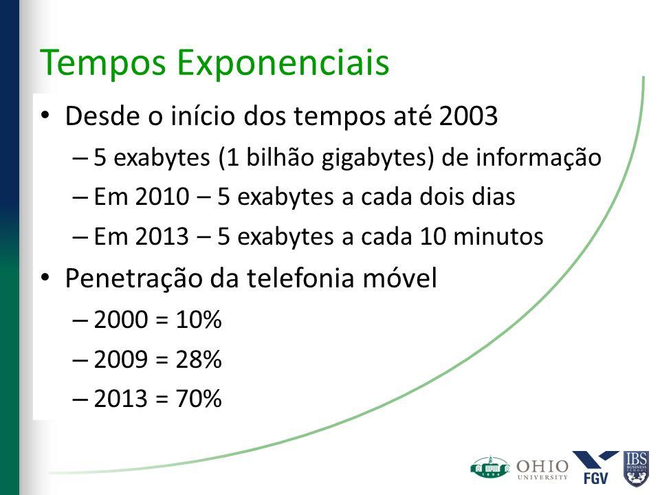 Tempos Exponenciais Desde o início dos tempos até 2003