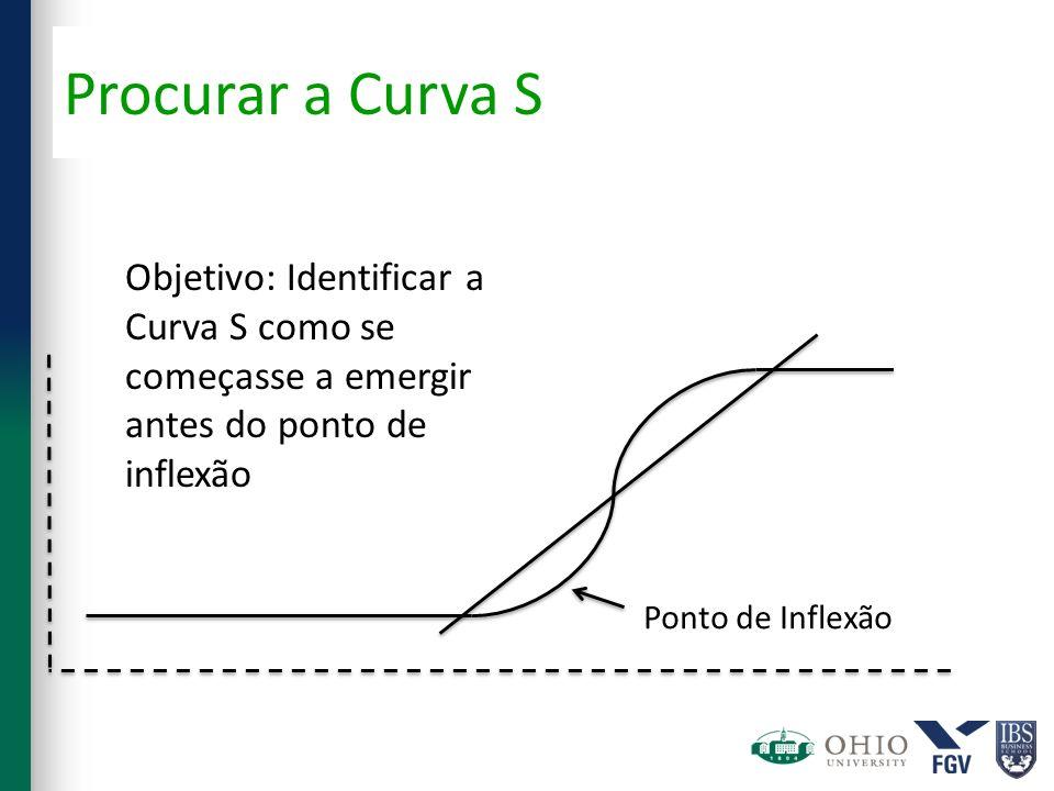 Procurar a Curva SObjetivo: Identificar a Curva S como se começasse a emergir antes do ponto de inflexão.