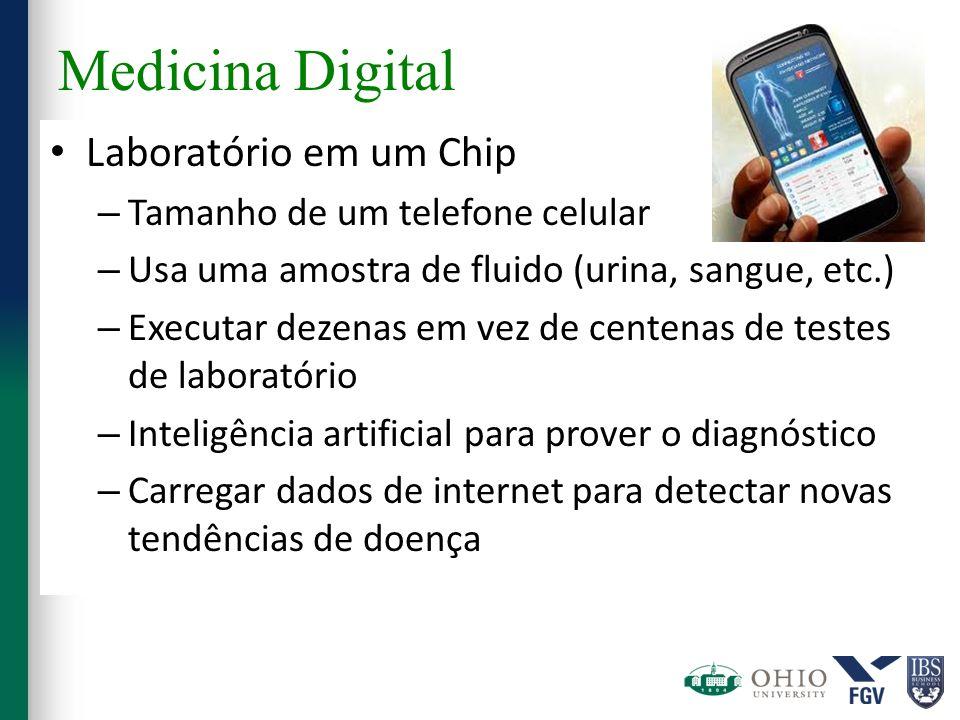 Medicina Digital Laboratório em um Chip Tamanho de um telefone celular