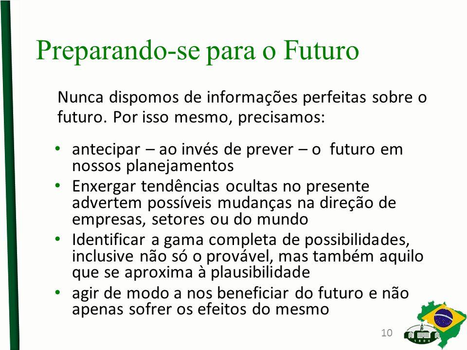 Preparando-se para o Futuro