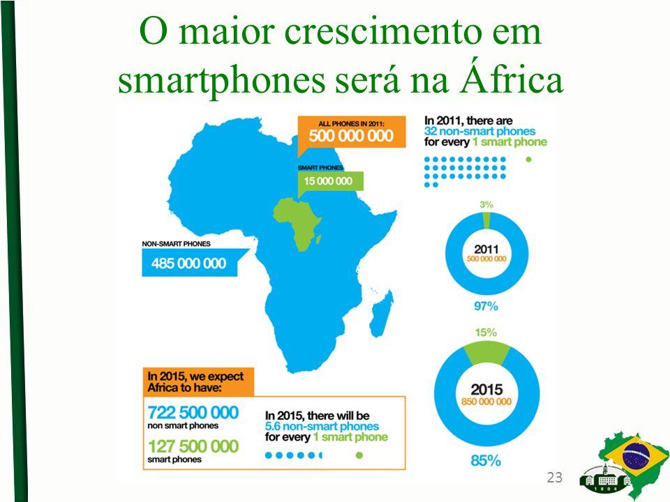 O maior crescimento em smartphones será na África