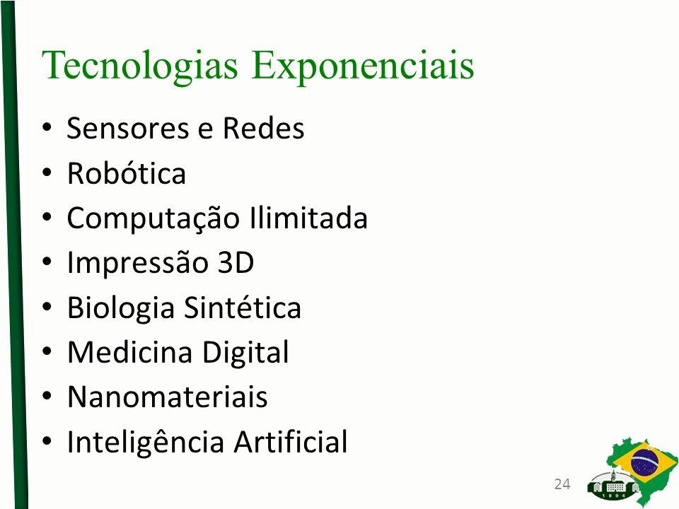 Tecnologias Exponenciais