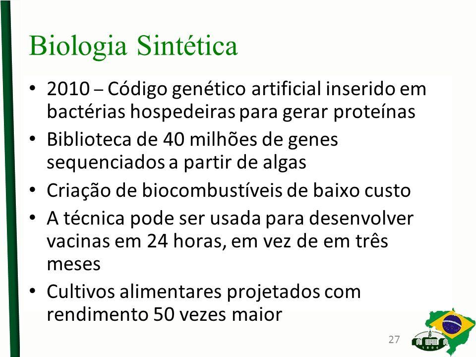 Biologia Sintética 2010 – Código genético artificial inserido em bactérias hospedeiras para gerar proteínas.