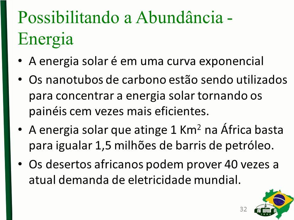 Possibilitando a Abundância - Energia